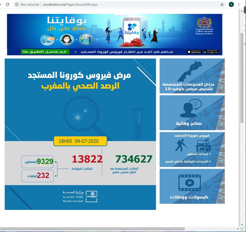 كورونا ـ كوفيد 19 ـ :تسجيل 534 إصابة و 169 حالة شفاء بالمغرب خلال الـ24 ساعة الماضي